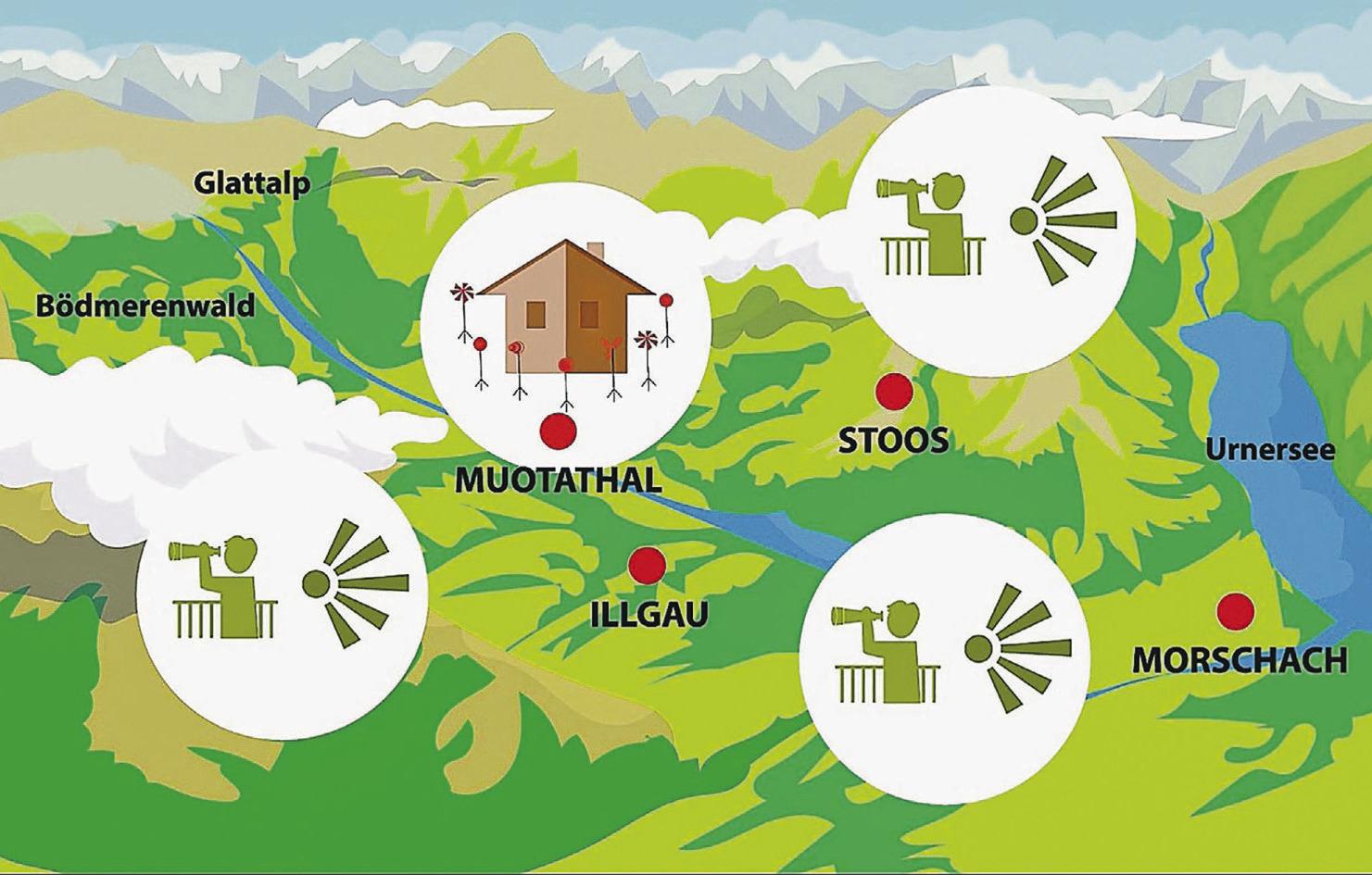 Stoos-Muotathal wird nationales  Wetter-Kompetenzzentrum
